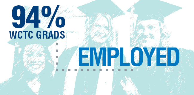 More than 94 percent of WCTC graduates in the job market were employed six months after graduation. Find your path to a career that works with your interests and skills.